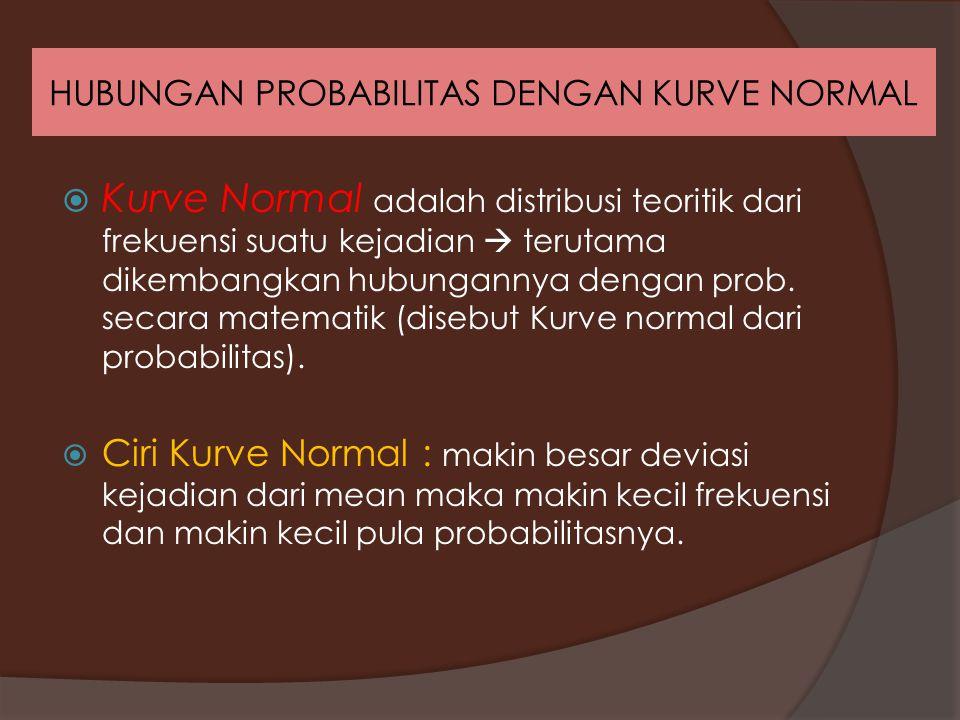 HUBUNGAN PROBABILITAS DENGAN KURVE NORMAL  Kurve Normal adalah distribusi teoritik dari frekuensi suatu kejadian  terutama dikembangkan hubungannya