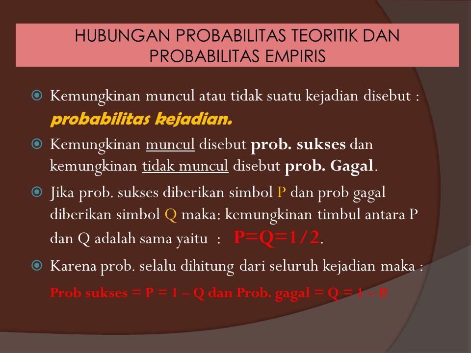  Kemungkinan muncul atau tidak suatu kejadian disebut : probabilitas kejadian.  Kemungkinan muncul disebut prob. sukses dan kemungkinan tidak muncul
