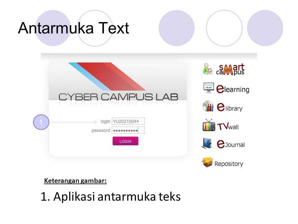 Antarmuka Text 1 1. Aplikasi antarmuka teks Keterangan gambar: