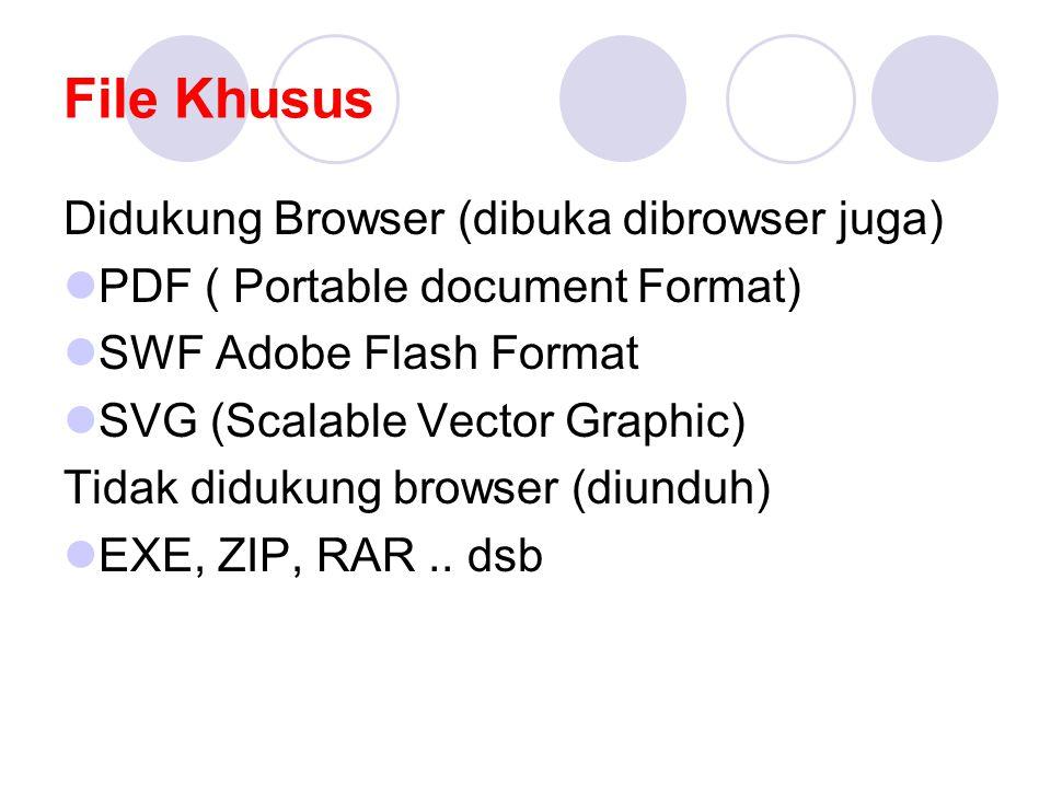 File Khusus Didukung Browser (dibuka dibrowser juga) PDF ( Portable document Format) SWF Adobe Flash Format SVG (Scalable Vector Graphic) Tidak didukung browser (diunduh) EXE, ZIP, RAR..