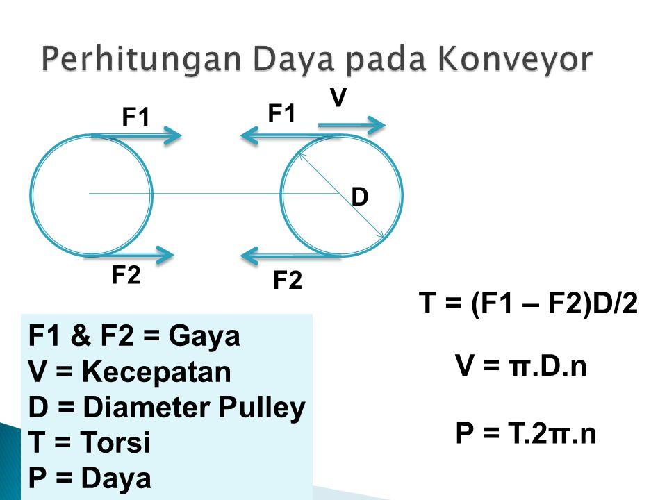 V = π.D.n T = (F1 – F2)D/2 P = T.2π.n F1 F2 D F1 F2 F1 & F2 = Gaya V = Kecepatan D = Diameter Pulley T = Torsi P = Daya V