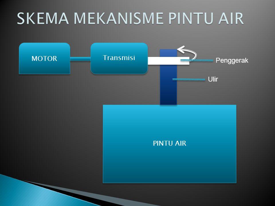 Pintu Air PINTU AIR Ulir Penggerak Transmisi MOTOR