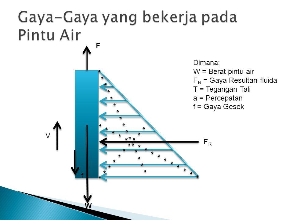 FRFR W V f F Dimana; W = Berat pintu air F R = Gaya Resultan fluida T = Tegangan Tali a = Percepatan f = Gaya Gesek