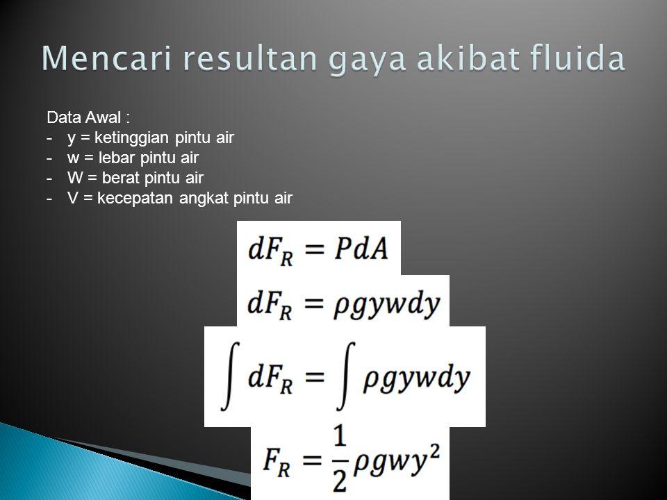 Data Awal : -y = ketinggian pintu air -w = lebar pintu air -W = berat pintu air -V = kecepatan angkat pintu air