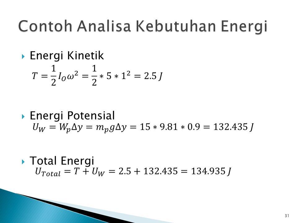  Energi Kinetik  Energi Potensial  Total Energi 31