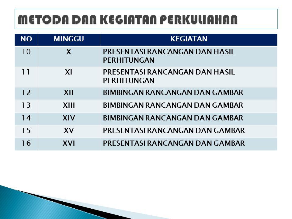 NOMINGGUKEGIATAN 10XPRESENTASI RANCANGAN DAN HASIL PERHITUNGAN 11XIPRESENTASI RANCANGAN DAN HASIL PERHITUNGAN 12XIIBIMBINGAN RANCANGAN DAN GAMBAR 13XI