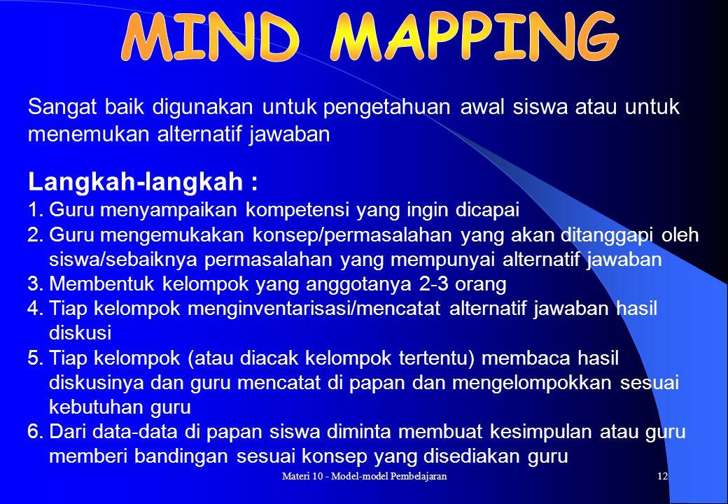Materi 10 - Model-model Pembelajaran11 Langkah-langkah : 1.Menyampaikan tujuan pembelajaran yang ingin dicapai 2.Guru menyajikan materi sebagaimana bi
