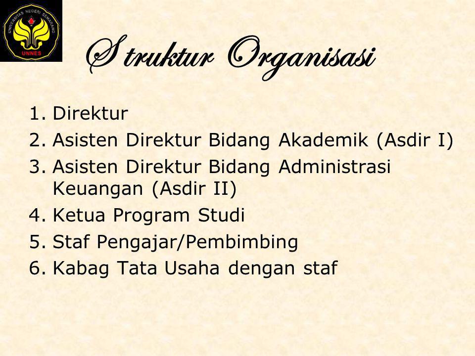 1.Direktur 2.Asisten Direktur Bidang Akademik (Asdir I) 3.Asisten Direktur Bidang Administrasi Keuangan (Asdir II) 4.Ketua Program Studi 5.Staf Pengaj