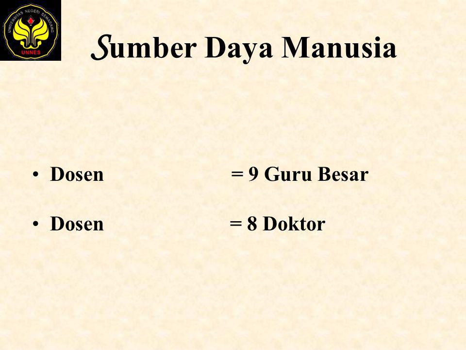 S umber Daya Manusia Dosen = 9 Guru Besar Dosen = 8 Doktor