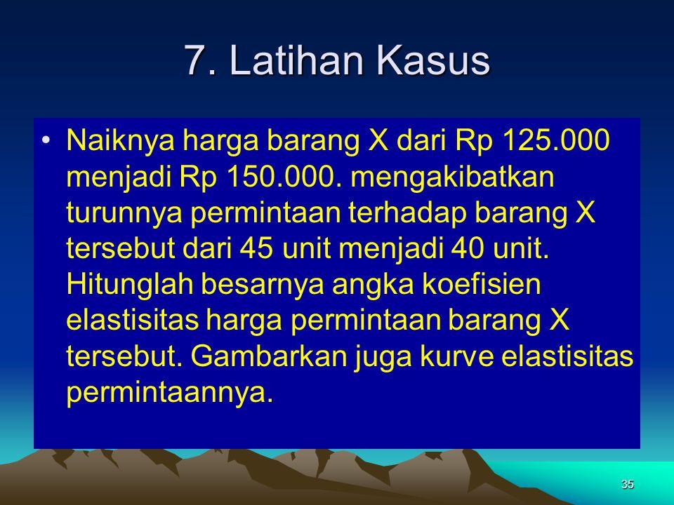 35 7.Latihan Kasus Naiknya harga barang X dari Rp 125.000 menjadi Rp 150.000.