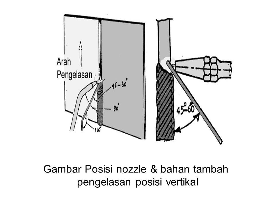 Gambar Memulai Pengelasan Posisi Vertikal Pengelasan dimulai dengan mencairkan las titik pengikat bawah untuk membentuk rigi-rigi las, kemudian dilakukan pengelasan ke arah atas