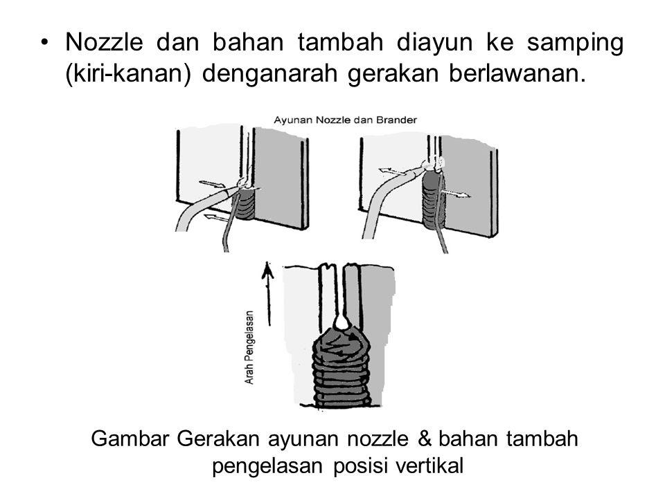 Gambar Mengakhiri jalur lasan pengelasan posisi vertikal Pada akhir jalur lasan, bahan tambah diposisikan di sebelah atas nozzle.