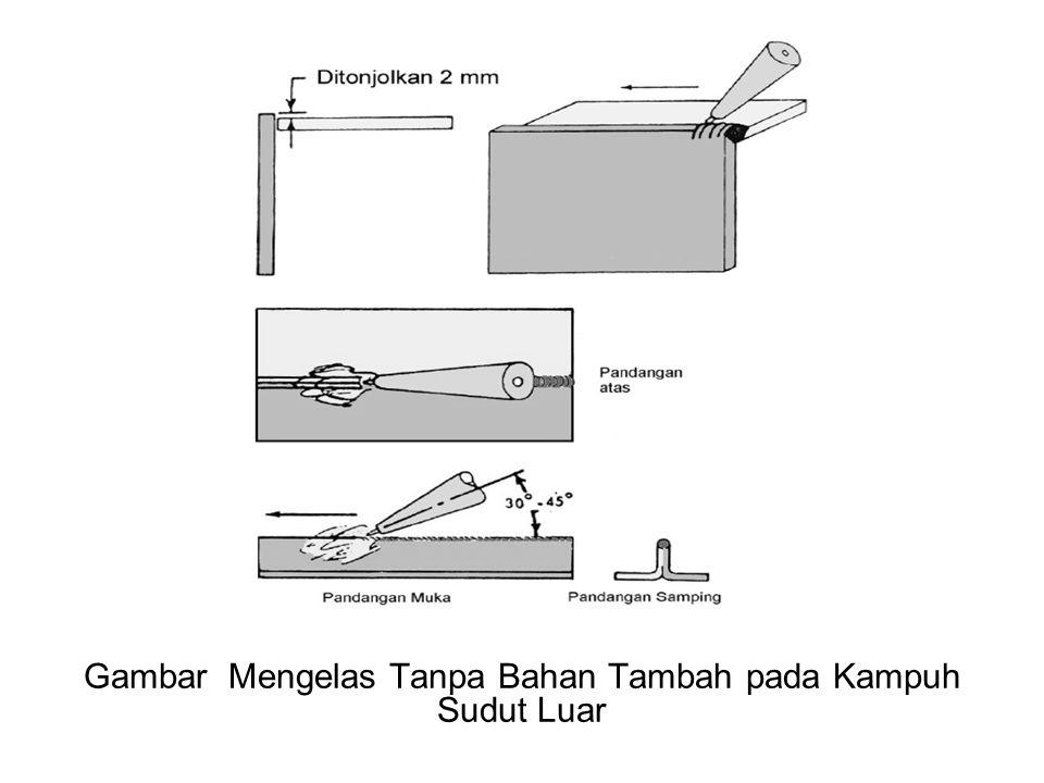 Mengelas Posisi Mendatar (Flat ) 1.Kampuh I Kemiringan nozzle antara 60 o – 70 o.