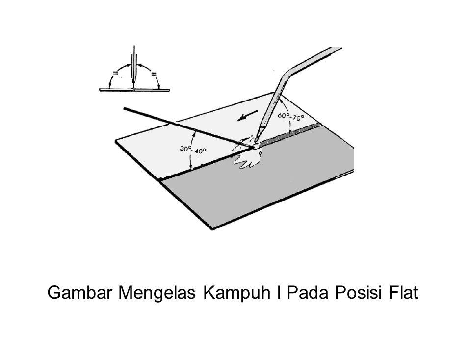 2.Kampuh V Pada saat mengelas kampuh V, harus diperhatikan agar cairan las tidak menetes di muka nyala api las.