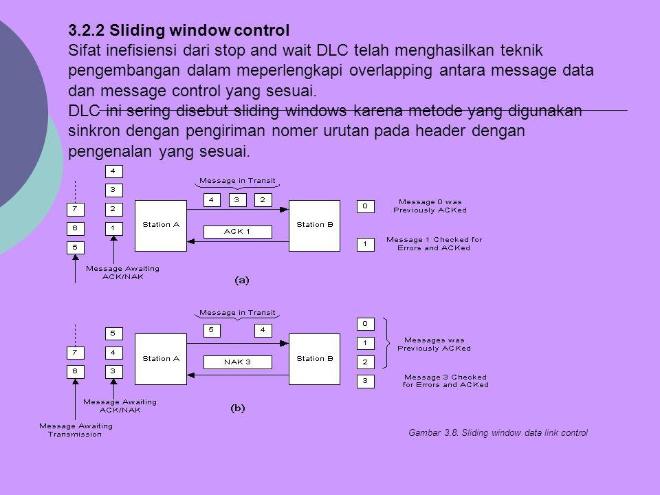 3.2.2 Sliding window control Sifat inefisiensi dari stop and wait DLC telah menghasilkan teknik pengembangan dalam meperlengkapi overlapping antara me