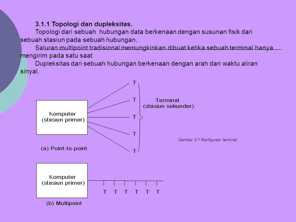 3.1.1 Topologi dan dupleksitas. Topologi dari sebuah hubungan data berkenaan dengan susunan fisik dari sebuah stasiun pada sebuah hubungan. Saluran mu