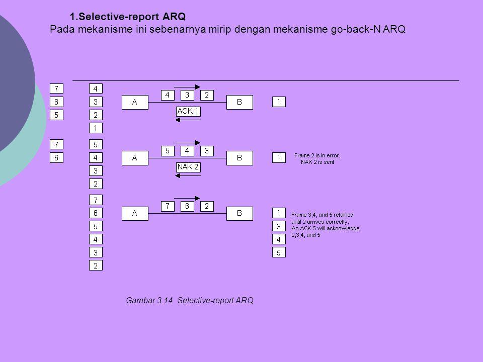 1.Selective-report ARQ Pada mekanisme ini sebenarnya mirip dengan mekanisme go-back-N ARQ Gambar 3.14 Selective-report ARQ