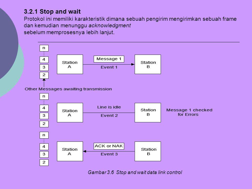 3.2.1 Stop and wait Protokol ini memiliki karakteristik dimana sebuah pengirim mengirimkan sebuah frame dan kemudian menunggu acknowledgment sebelum m