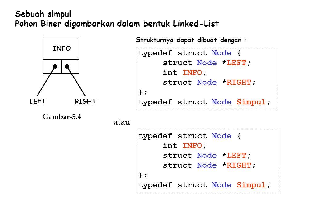 LEFT RIGHT INFO Sebuah simpul Pohon Biner digambarkan dalam bentuk Linked-List Gambar-5.4 typedef struct Node { struct Node *LEFT; int INFO; struct No