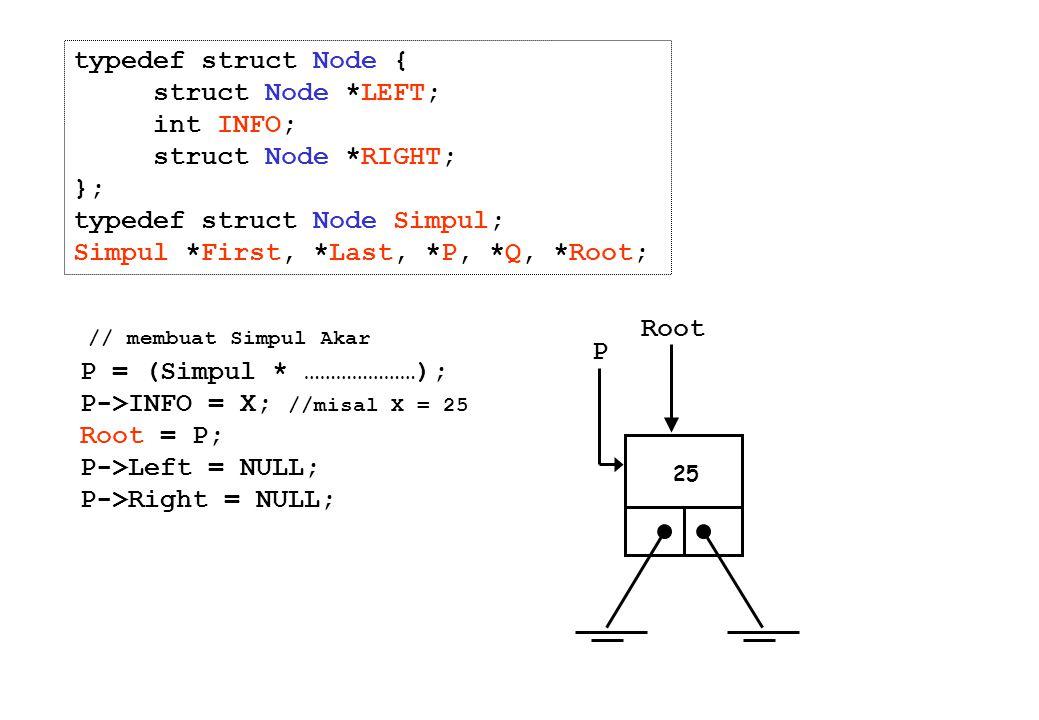 typedef struct Node { struct Node *LEFT; int INFO; struct Node *RIGHT; }; typedef struct Node Simpul; Simpul *First, *Last, *P, *Q, *Root; P = (Simpul