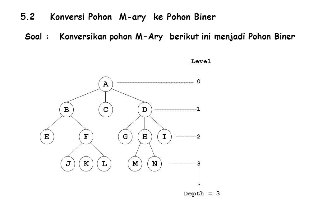 5.2 Konversi Pohon M-ary ke Pohon Biner A CBD EFIHG NMJKL Level 0 1 2 3 Depth = 3 Soal : Konversikan pohon M-Ary berikut ini menjadi Pohon Biner