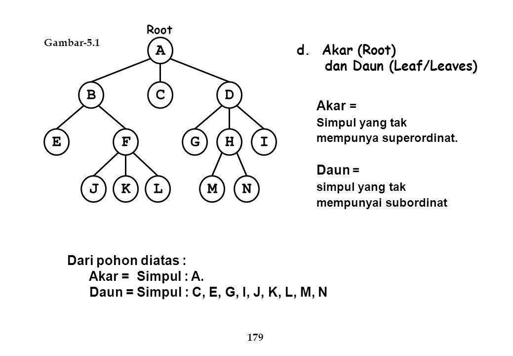 Gambar-5.1 A CBD EFIHG NMJKL 179 d. Akar (Root) dan Daun (Leaf/Leaves) Root Akar = Simpul yang tak mempunya superordinat. Daun = simpul yang tak mempu