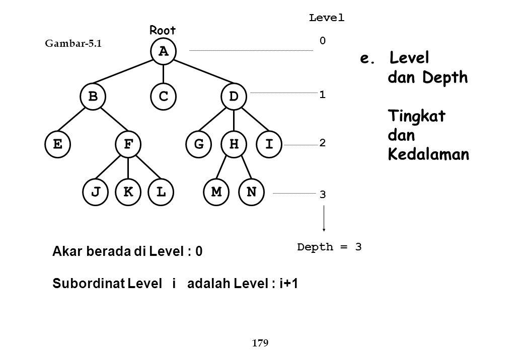 Gambar-5.1 A CBD EFIHG NMJKL 179 Level 0 1 2 3 Depth = 3 e. Level dan Depth Tingkat dan Kedalaman Root Akar berada di Level : 0 Subordinat Level i ada