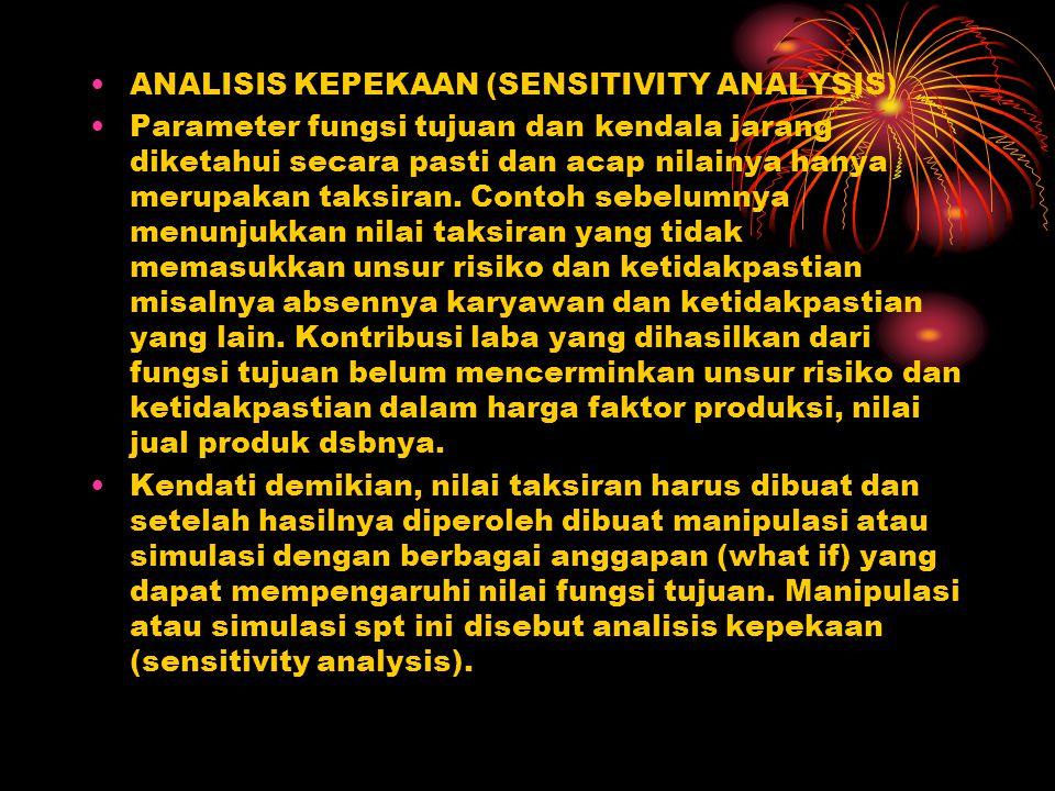 ANALISIS KEPEKAAN (SENSITIVITY ANALYSIS) Parameter fungsi tujuan dan kendala jarang diketahui secara pasti dan acap nilainya hanya merupakan taksiran.