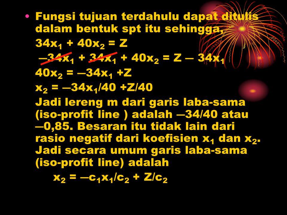 Fungsi tujuan terdahulu dapat ditulis dalam bentuk spt itu sehingga, 34x 1 + 40x 2 = Z ―34x 1 + 34x 1 + 40x 2 = Z ― 34x 1 40x 2 = ―34x 1 +Z x 2 = ―34x