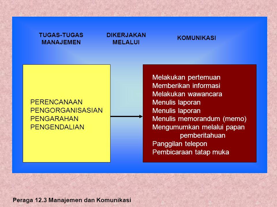 TUGAS-TUGAS MANAJEMEN KOMUNIKASI DIKERJAKAN MELALUI Peraga 12.3 Manajemen dan Komunikasi PERENCANAAN PENGORGANISASIAN PENGARAHAN PENGENDALIAN Melakuka