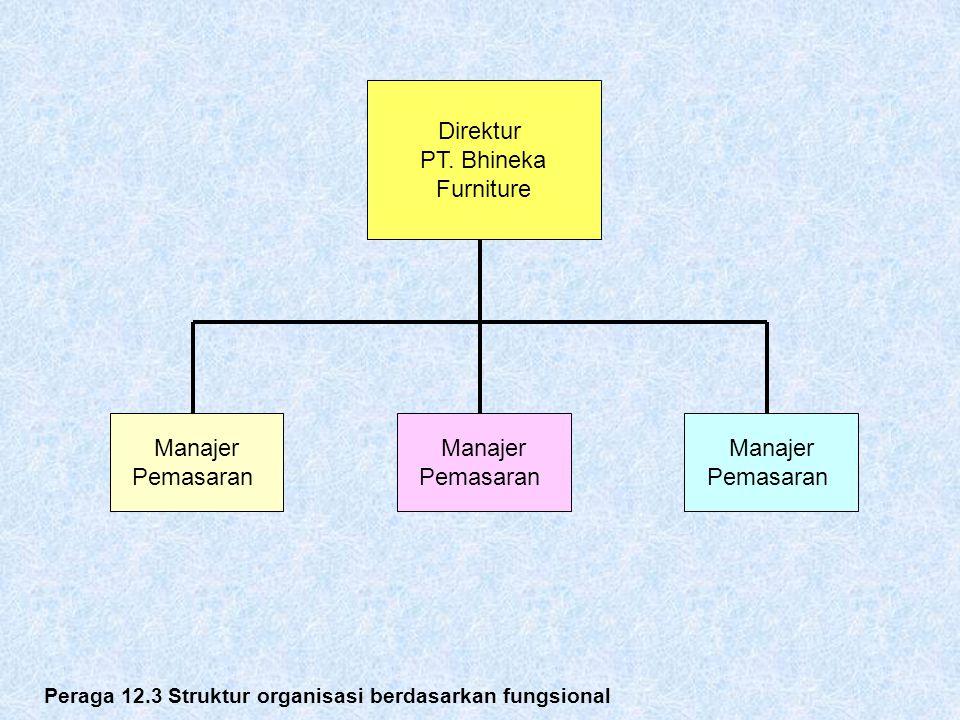 Peraga 12.3 Struktur organisasi berdasarkan fungsional Direktur PT. Bhineka Furniture Manajer Pemasaran Manajer Pemasaran Manajer Pemasaran