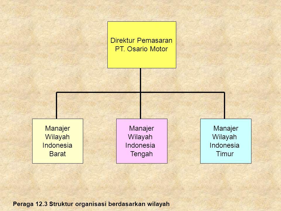 Peraga 12.3 Struktur organisasi berdasarkan wilayah Direktur Pemasaran PT. Osario Motor Manajer Wilayah Indonesia Barat Manajer Wilayah Indonesia Teng