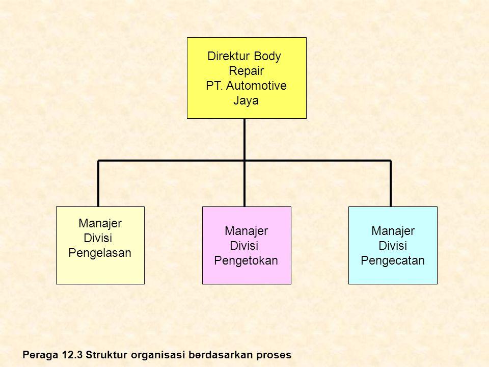 Peraga 12.3 Struktur organisasi berdasarkan proses Direktur Body Repair PT. Automotive Jaya Manajer Divisi Pengelasan Manajer Divisi Pengetokan Manaje