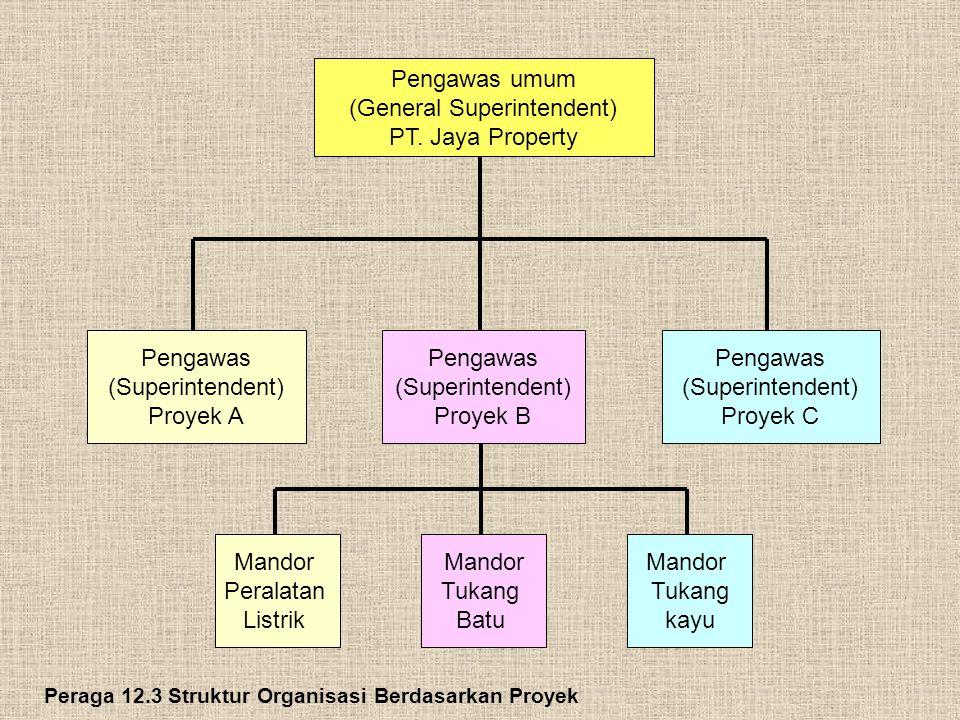 Pengawas umum (General Superintendent) PT. Jaya Property Pengawas (Superintendent) Proyek A Pengawas (Superintendent) Proyek B Pengawas (Superintenden