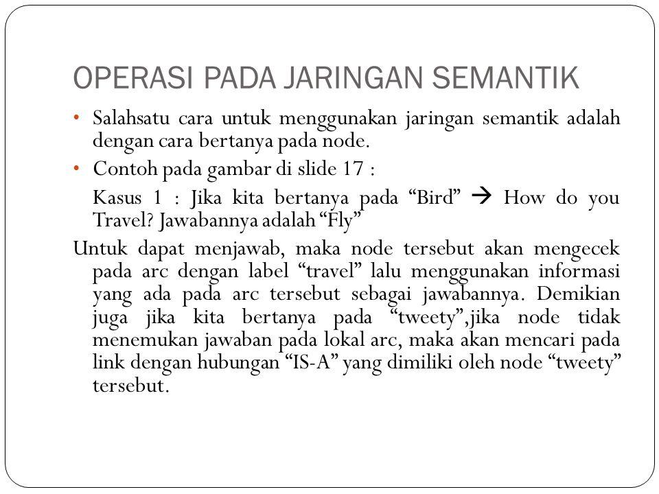 GAMBAR UNTUK OPERASI PADA JARINGAN SEMANTIK (1)