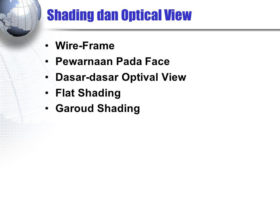 Shading dan Optical View Wire-Frame Pewarnaan Pada Face Dasar-dasar Optival View Flat Shading Garoud Shading
