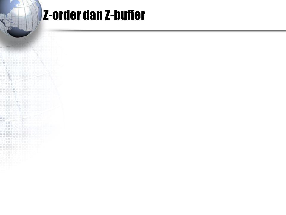 Z-order dan Z-buffer