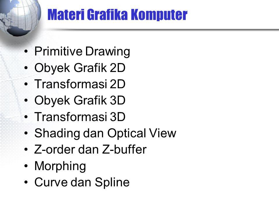 Materi Grafika Komputer Primitive Drawing Obyek Grafik 2D Transformasi 2D Obyek Grafik 3D Transformasi 3D Shading dan Optical View Z-order dan Z-buffe