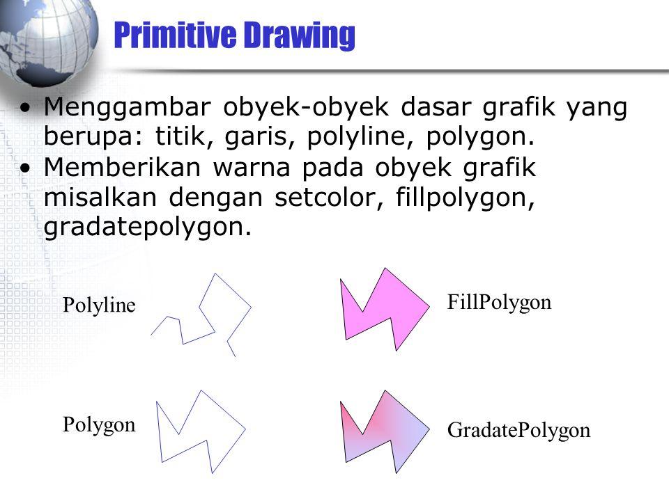 Primitive Drawing Menggambar obyek-obyek dasar grafik yang berupa: titik, garis, polyline, polygon. Memberikan warna pada obyek grafik misalkan dengan