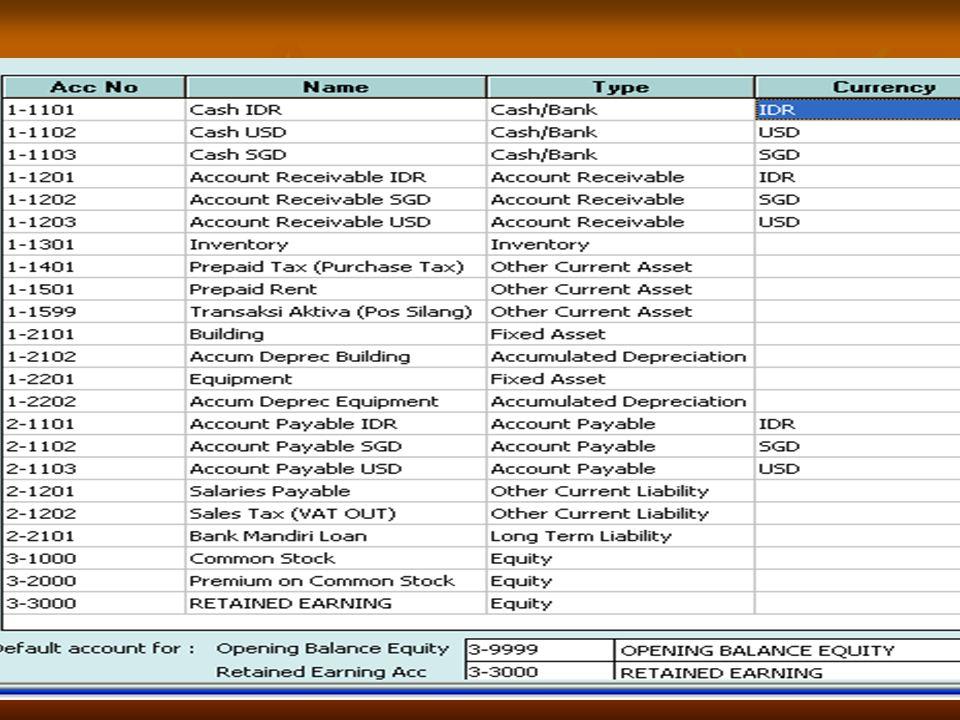 TRANSAKSI 07 JULI 2004 BUKA MENU Activities-Purchase-Receive Item BUKA MENU Activities-Purchase-Receive Item ISI DATA PENERIMAAN BARANG SEPERTI GAMBAR ISI DATA PENERIMAAN BARANG SEPERTI GAMBAR