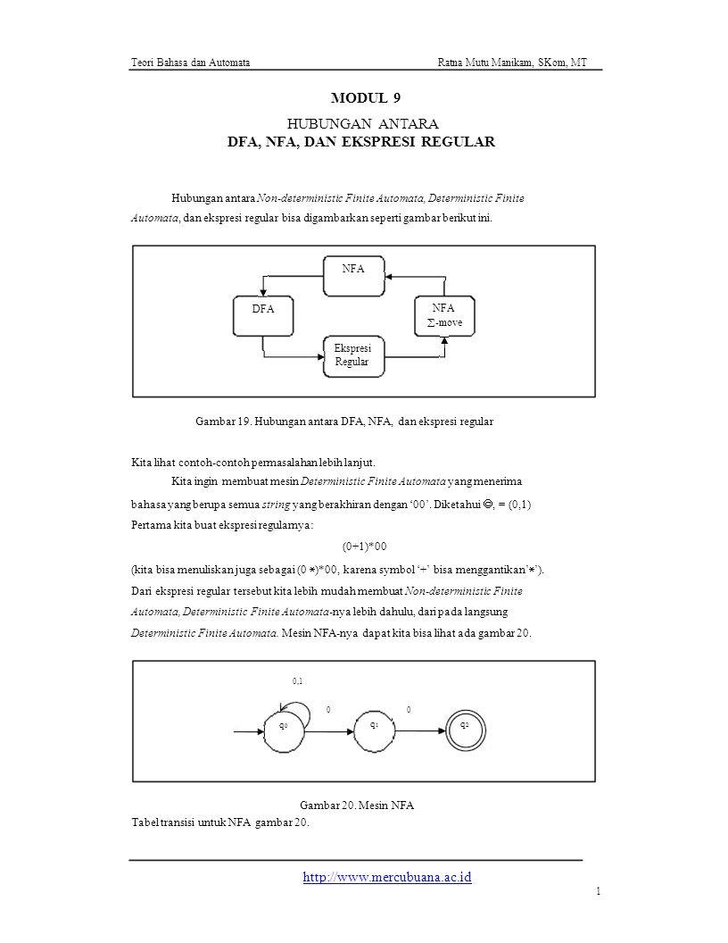 Teori Bahasa dan AutomataRatna Mutu Manikam, SKom, MT MODUL 9 HUBUNGAN ANTARA DFA, NFA, DAN EKSPRESI REGULAR Hubungan antara Non-deterministic Finite