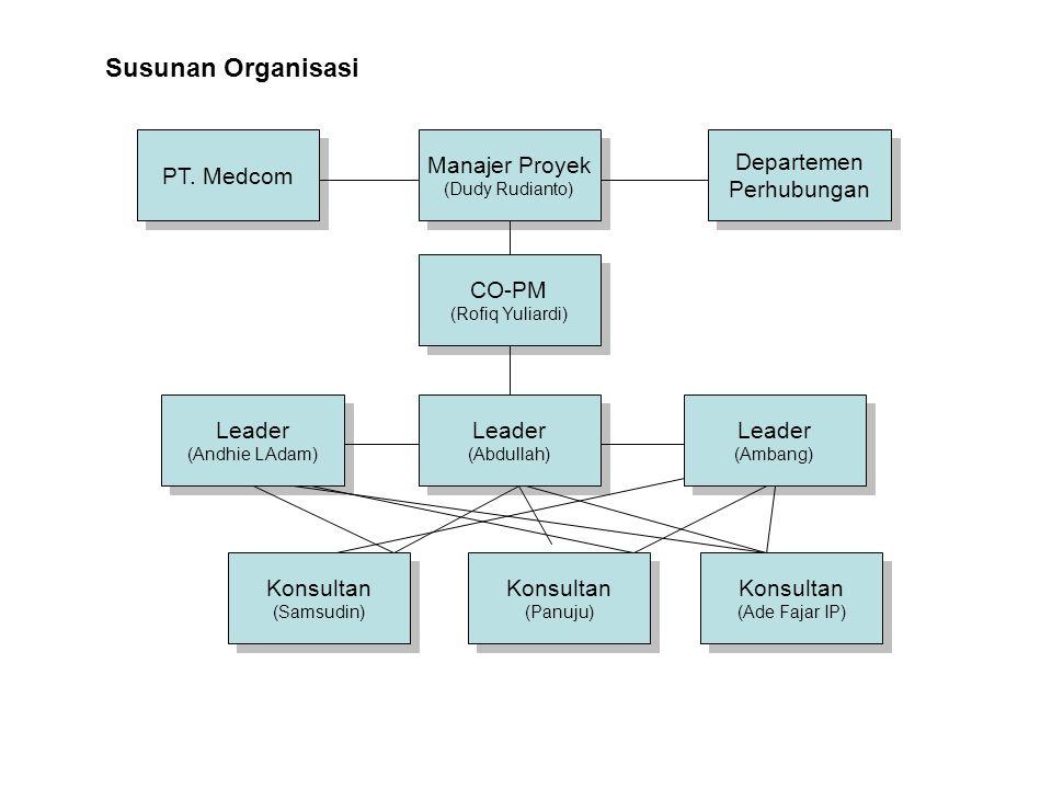 Susunan Organisasi Manajer Proyek (Dudy Rudianto) Manajer Proyek (Dudy Rudianto) PT. Medcom Departemen Perhubungan Departemen Perhubungan CO-PM (Rofiq