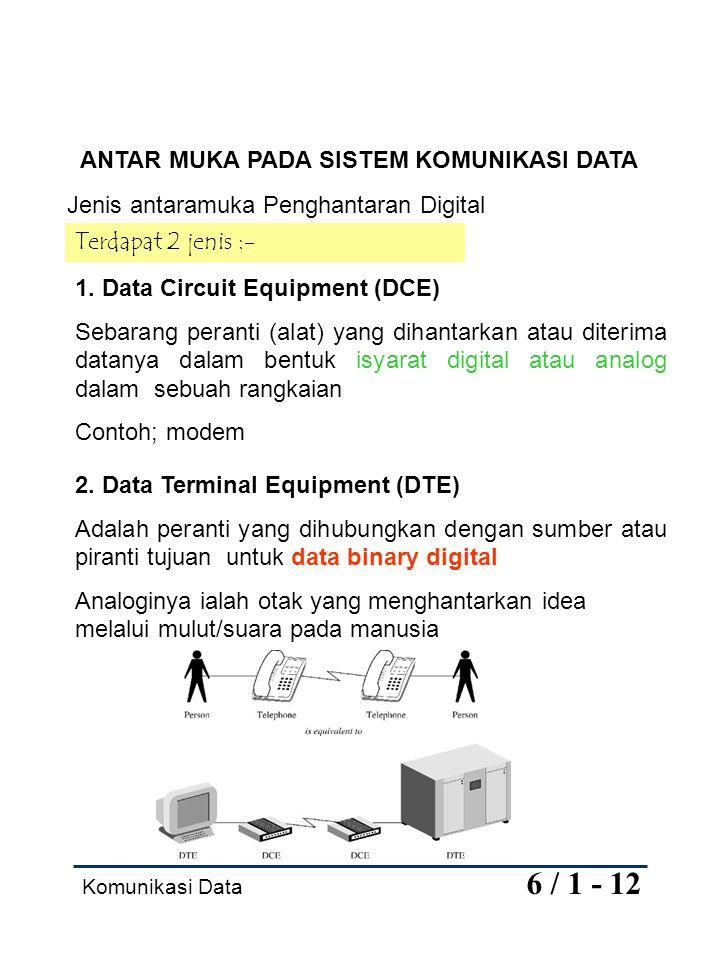 Komunikasi Data 6 / 1 - 12 ANTAR MUKA PADA SISTEM KOMUNIKASI DATA Jenis antaramuka Penghantaran Digital Terdapat 2 jenis :- 1. Data Circuit Equipment
