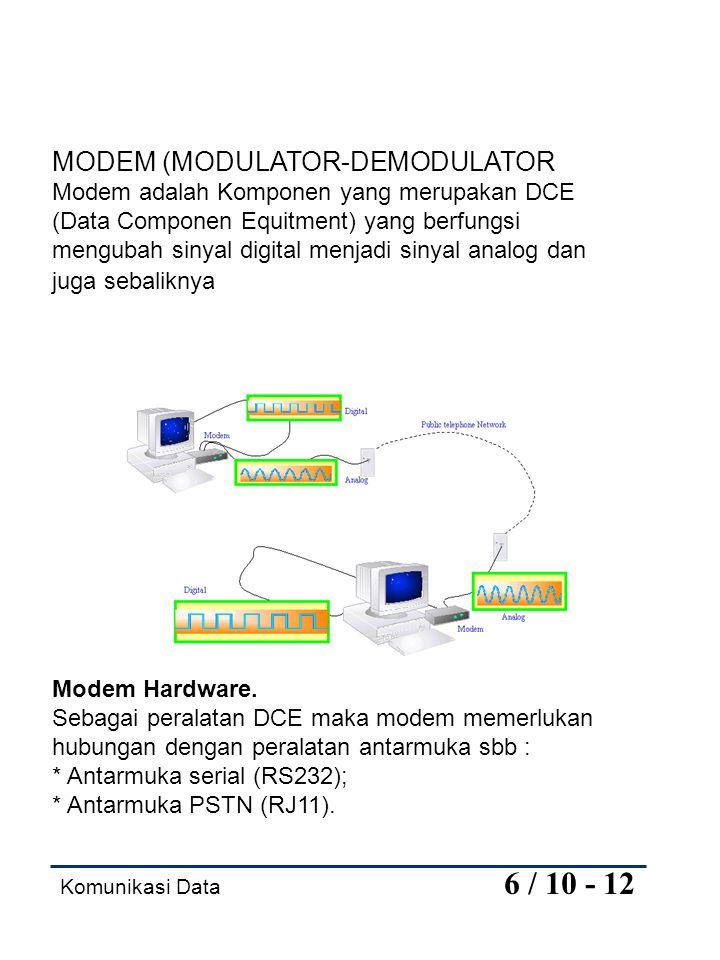 Komunikasi Data 6 / 10 - 12 MODEM (MODULATOR-DEMODULATOR Modem adalah Komponen yang merupakan DCE (Data Componen Equitment) yang berfungsi mengubah si