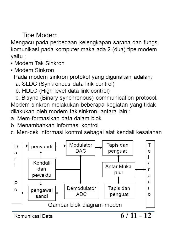 Komunikasi Data 6 / 11 - 12 Tipe Modem. Mengacu pada perbedaan kelengkapan sarana dan fungsi komunikasi pada komputer maka ada 2 (dua) tipe modem yait