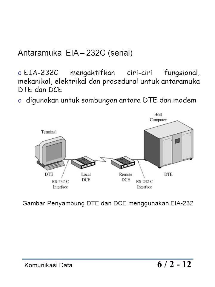 Komunikasi Data 6 / 2 - 12 Antaramuka EIA – 232C (serial) o EIA-232C mengaktifkan ciri-ciri fungsional, mekanikal, elektrikal dan prosedural untuk ant