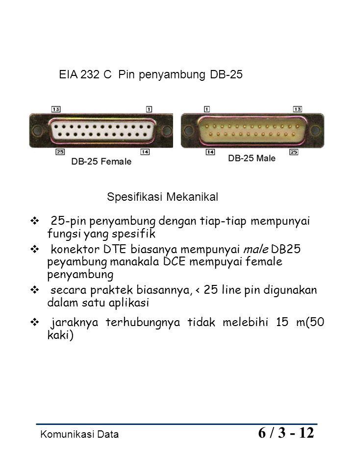 Komunikasi Data 6 / 3 - 12 EIA 232 C Pin penyambung DB-25 Spesifikasi Mekanikal  25-pin penyambung dengan tiap-tiap mempunyai fungsi yang spesifik 