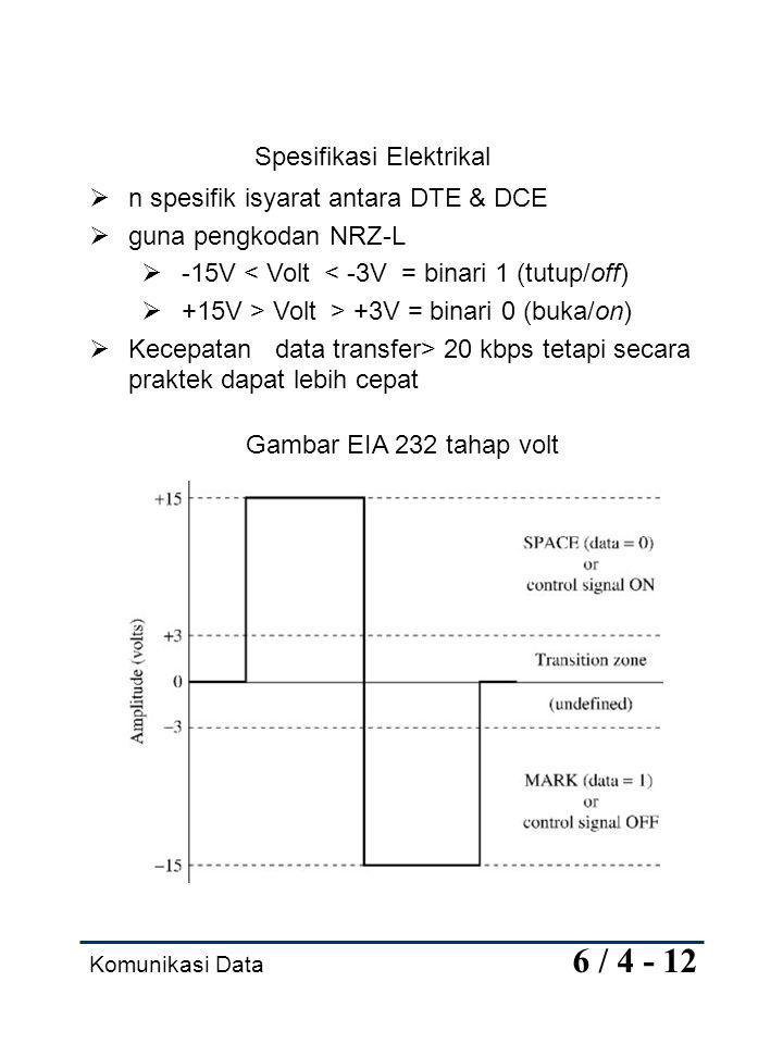 Komunikasi Data 6 / 4 - 12 Spesifikasi Elektrikal  n spesifik isyarat antara DTE & DCE  guna pengkodan NRZ-L  -15V < Volt < -3V = binari 1 (tutup/o