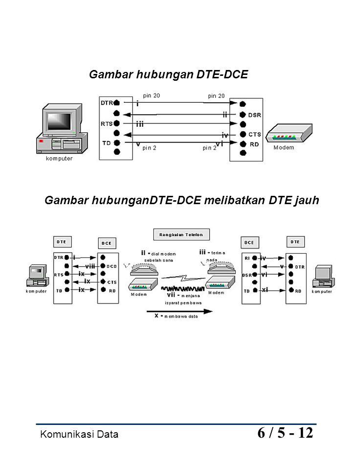 Komunikasi Data 6 / 5 - 12 Gambar hubungan DTE-DCE Gambar hubunganDTE-DCE melibatkan DTE jauh
