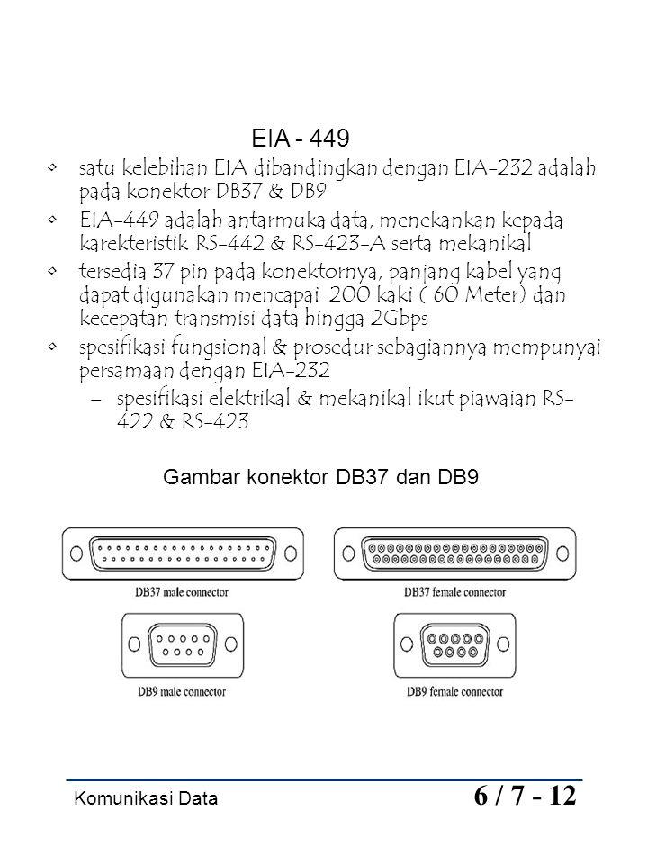 Komunikasi Data 6 / 7 - 12 EIA - 449 satu kelebihan EIA dibandingkan dengan EIA-232 adalah pada konektor DB37 & DB9 EIA-449 adalah antarmuka data, men